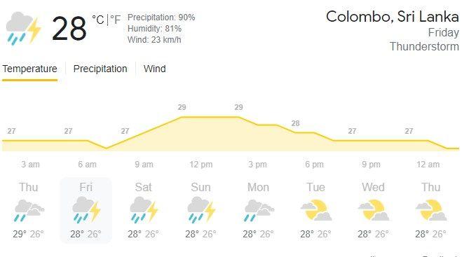 Colombo Weather Forecast, Bad Weather, Bad Light, Colombo July 23 Weather, Colombo Rain, Weather Update Colombo, India Tour of Sri Lanka 2021, India Tour of Sri Lanka 2021 Squads, India Tour of Sri Lanka 2021 News, India Tour of Sri Lanka 2021 Schedule, Sri Lanka vs India 3rd ODI, Sri Lanka vs India 1st ODI Playing 11, Sri Lanka vs India 3rd ODI Toss, Sri Lanka vs India 3rd ODI Pitch, Sri Lanka vs India 3rd ODI Toss, Colombo Weather Update July 23, SL vs Ind, SL vs Ind 1st ODI, SL vs Ind 3rd ODI Updates, SL vs Ind 3rd ODI Live Streaming, Colombo Weather Live Updates, Cricket News, Shikhar Dhawan, Premadasa Stadium
