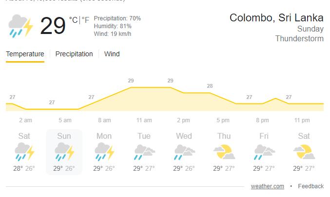 Colombo Weather Forecast, Bad Weather, Bad Light, Colombo July 25 Weather, India vs Sri Lanka 2021, Sri Lanka vs India 2021, Shikhar Dhawan, Weather Forecast Colombo, 1st T20I, Colombo Rain, Weather Update Colombo, India Tour of Sri Lanka 2021, India Tour of Sri Lanka 2021 Squads, India Tour of Sri Lanka 2021 News, India Tour of Sri Lanka 2021 Schedule, Sri Lanka vs India 1st T20I, Sri Lanka vs India 1st T20I Playing 11, Sri Lanka vs India 1st T20I Toss, Sri Lanka vs India 1st T20I Pitch, Sri Lanka vs India 1st T20I Toss, Colombo Weather Update July 25, SL vs Ind, SL vs Ind 1st T20I, SL vs Ind 1st T20I Updates, SL vs Ind 1st T20I Live Streaming, Colombo Weather Live Updates, Cricket News, Shikhar Dhawan, Premadasa Stadium