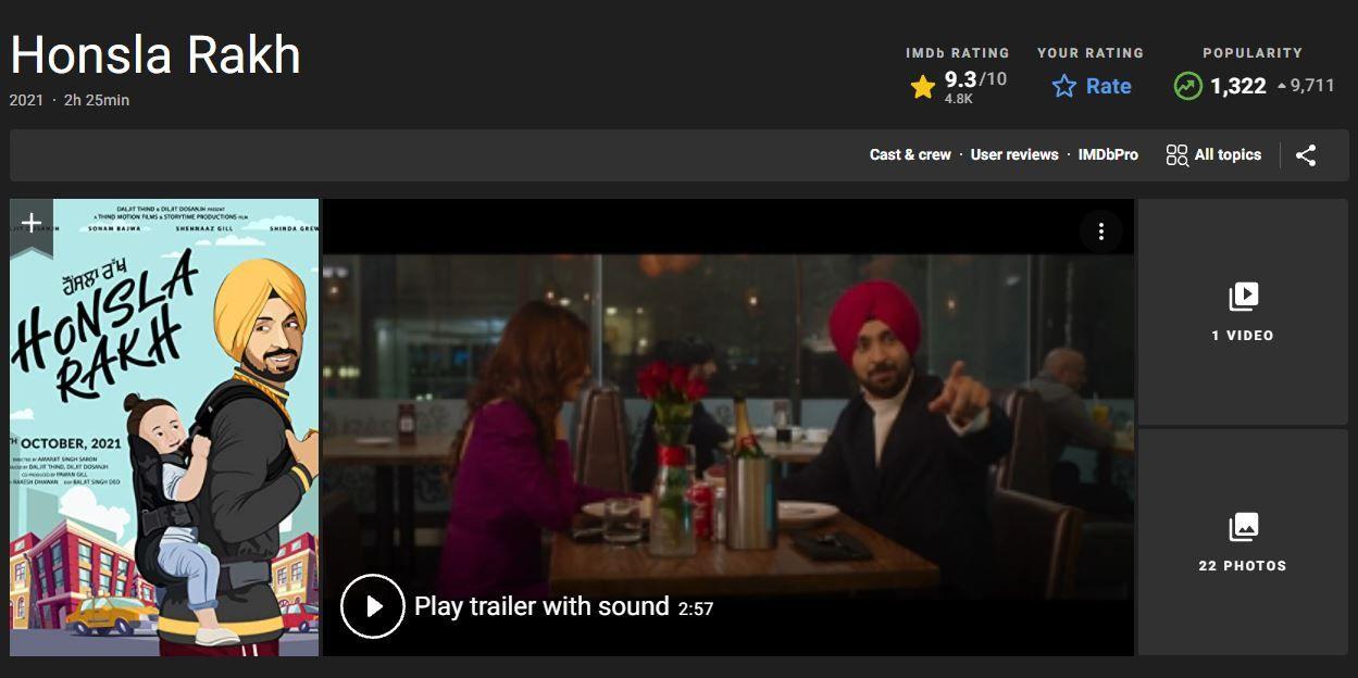 Honsla Rakh rating on IMDB  Photo Credit: IMDb
